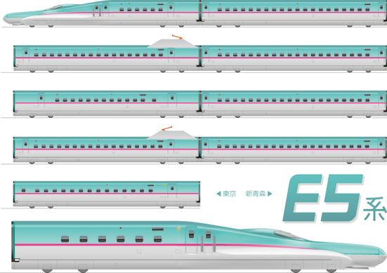 E5系 新幹線 編成イラスト