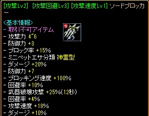 12.01.27 ソドブロ下級(結果)