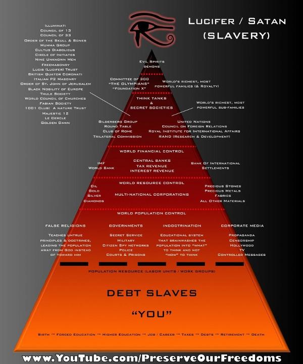 闇のピラミッドのimage