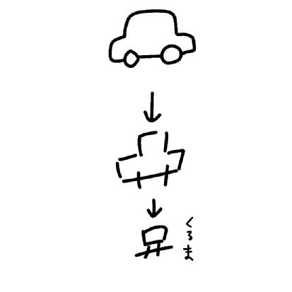 くるま (125)