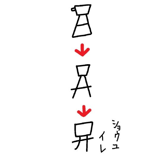 漢字 (15)