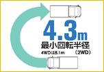 日産 バネット 2WD(標準ボディ) 9