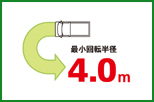 三菱 ミニキャブ みのり (4WD) 4