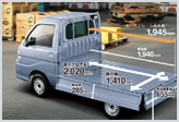 ダイハツ ハイゼット エアコン・パワステスペシャル(4WD)