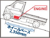 マツダ スクラム KCパワステ(2WD)