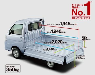 スズキ、軽バンと軽トラを完全に真っ二つにしてくっつけたような車を発売!価格も100万と安い  [657220922]YouTube動画>1本 ->画像>75枚