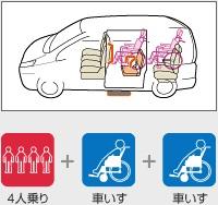 車いす2名仕様(定員6名)
