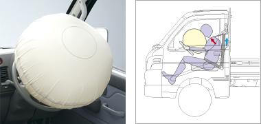エアバッグ&シートベルト