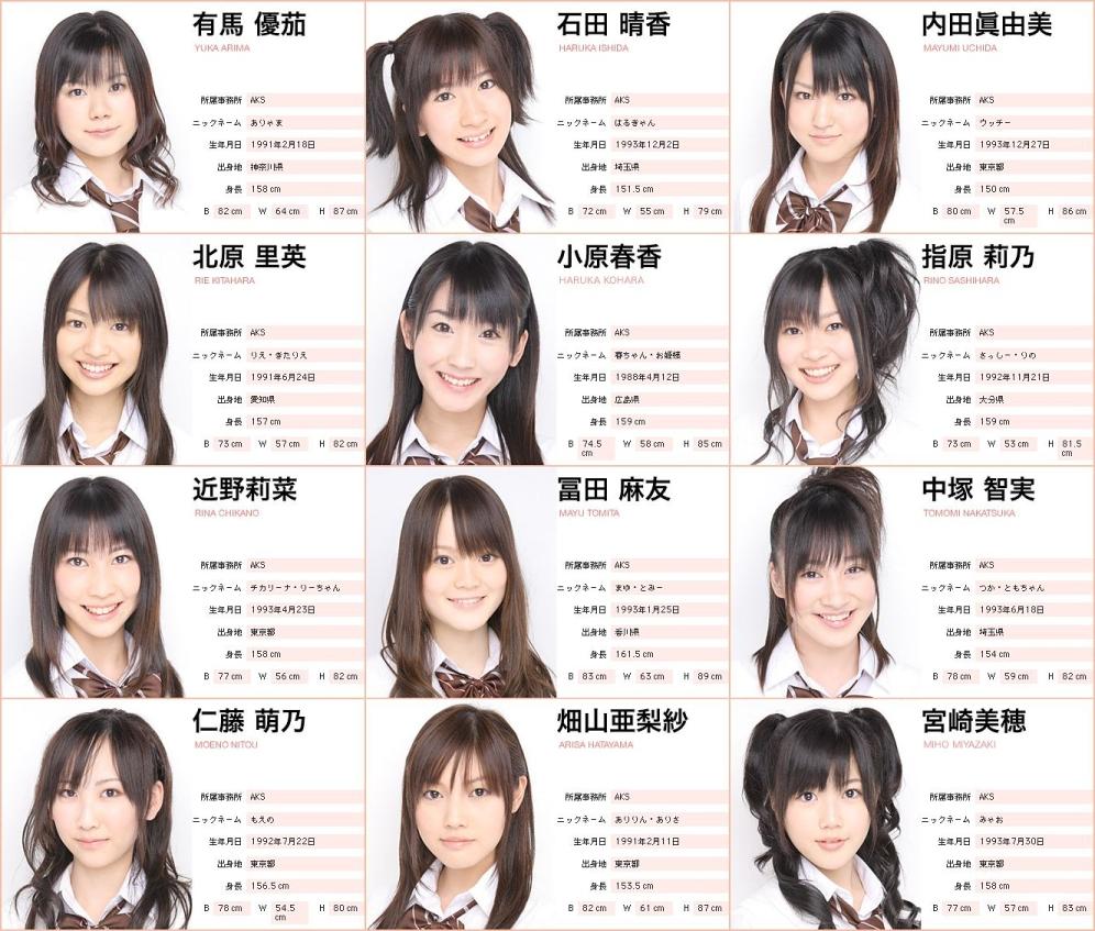 元AKB48の畑山亜梨紗、竹田恒泰氏との交際について「密室で会った事は無い」→西川史子「それは付き合ってない」3