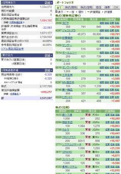 株_1月4週目A