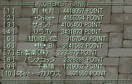 2012.05.03製薬ランク