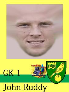 John-Ruddy-GK1.jpg