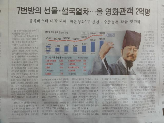 2013年12月13日 毎日経済 韓国映画記事