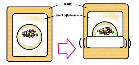 Arikaロールケーキう