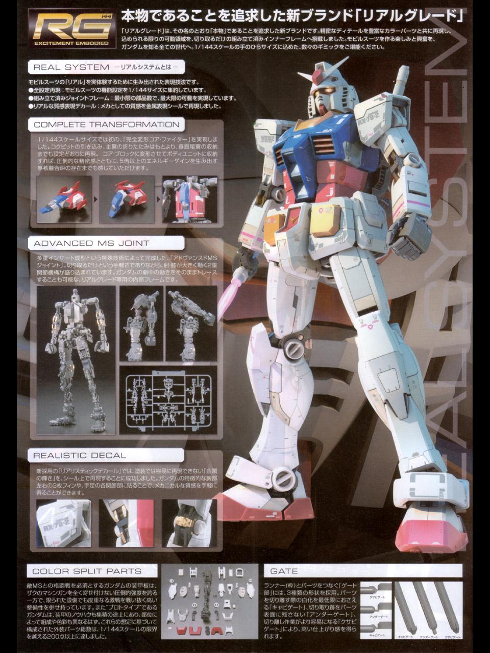 RG_RX78_2_Gundam_07.jpg