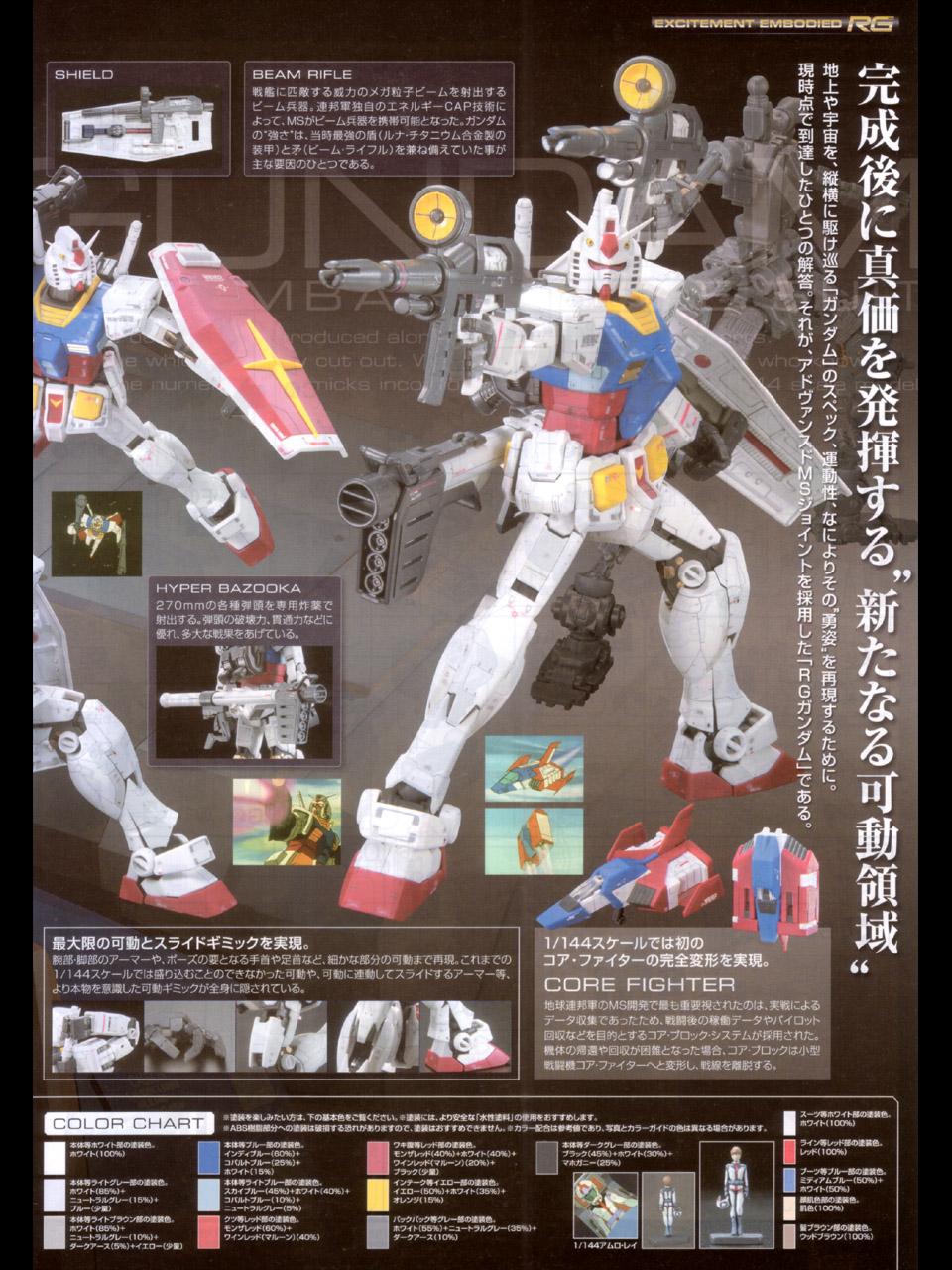 RG_RX78_2_Gundam_09.jpg