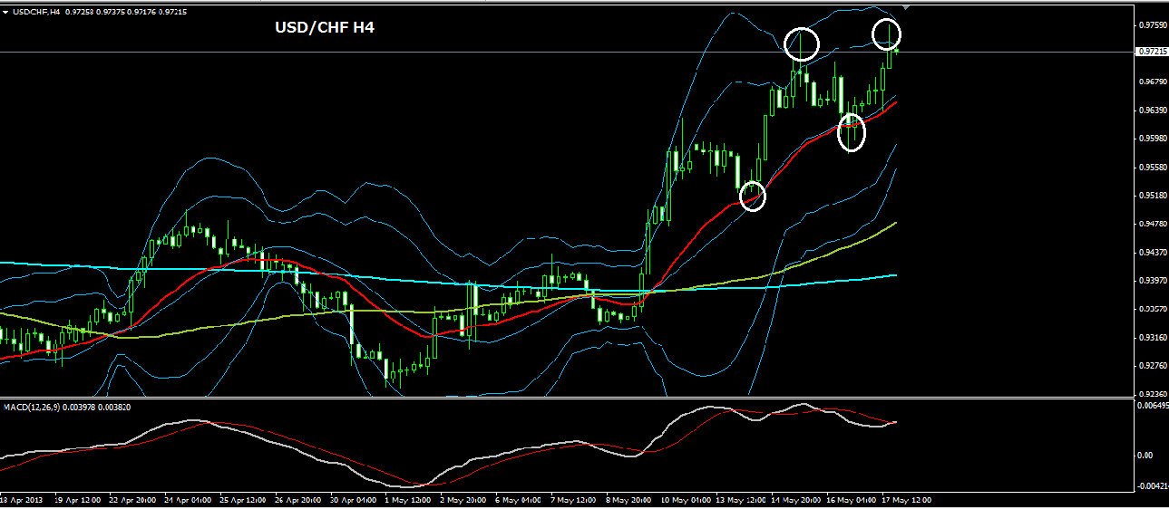 usdchf.png