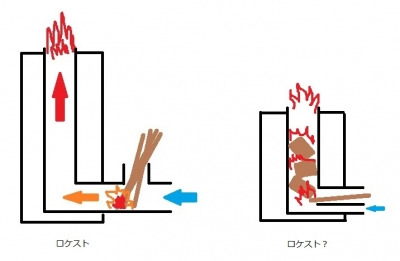 rocketstove2.jpg