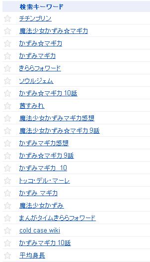 2011/11/02の検索クエリ一覧(ウェブマスターツール)