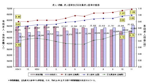 2013-12-hiro01
