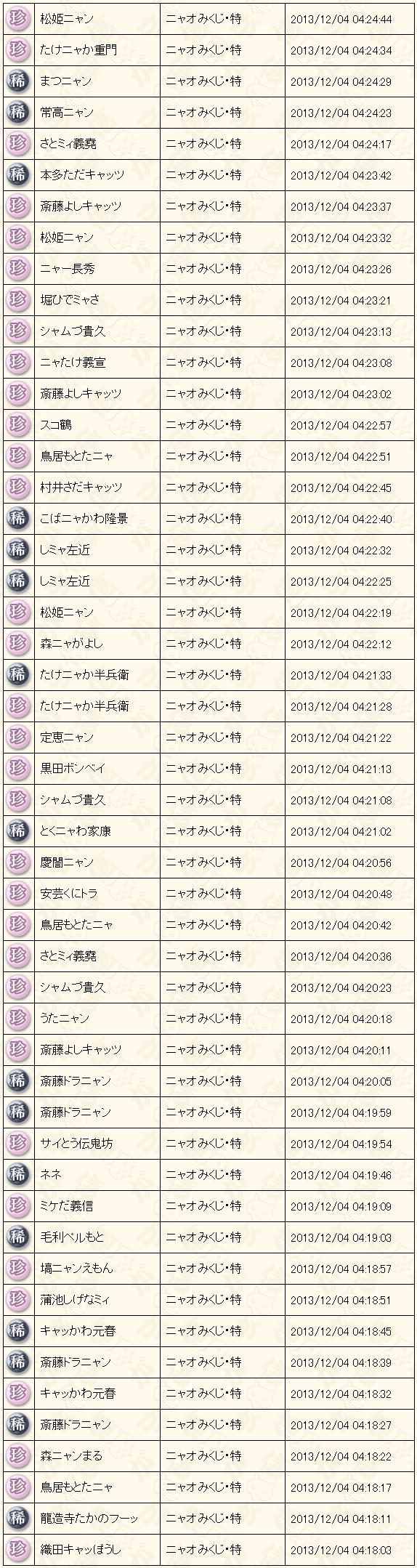 2013120404301416d.png
