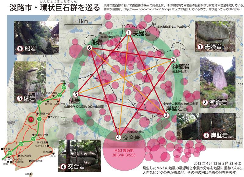 awaji_kyosekigun.jpg