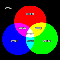 チャンネルミキサー完全攻略 RGB編