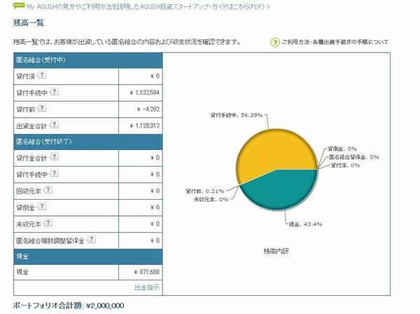 2011110803貸付金-4282