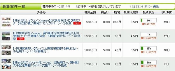 20111109お、投資先が増えてきた