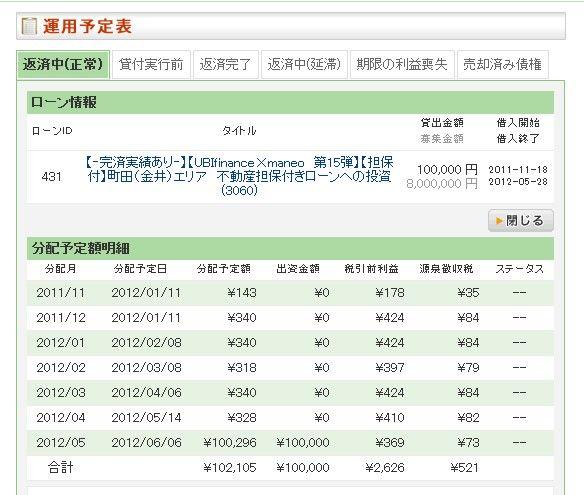 UBIfinance運用予定表
