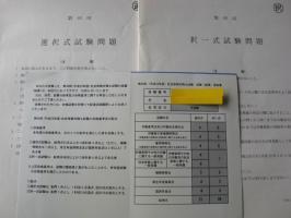 第40回社労士試験結果