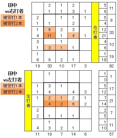 20110917DATA5.jpg