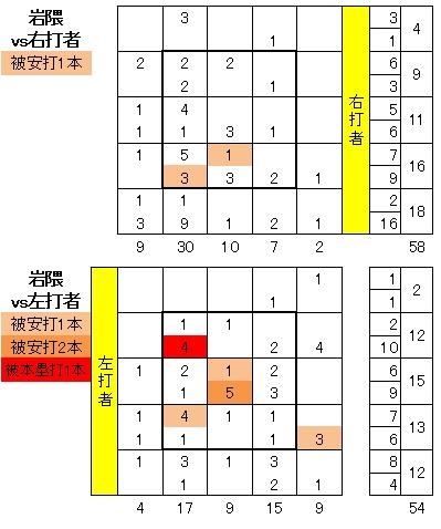 20110923DATA4.jpg
