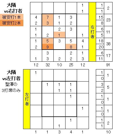 20110923DATA5.jpg