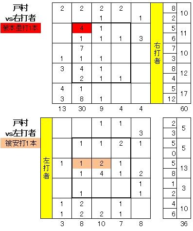 20110929DATA6.jpg