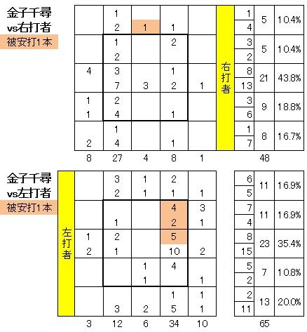 20110930DATA5.jpg