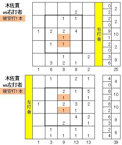 20111001DATA4.jpg