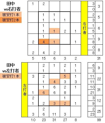 20111001DATA5.jpg