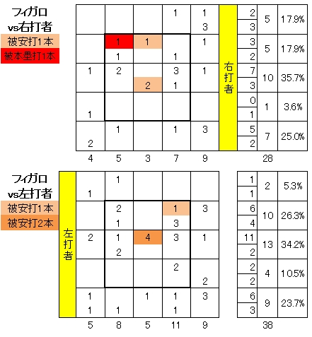 20111002DATA5.jpg