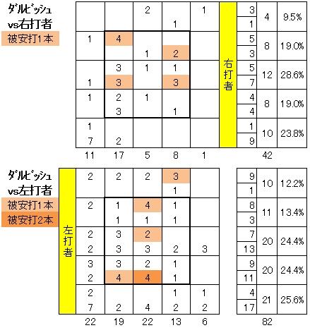 20111005DATA6.jpg