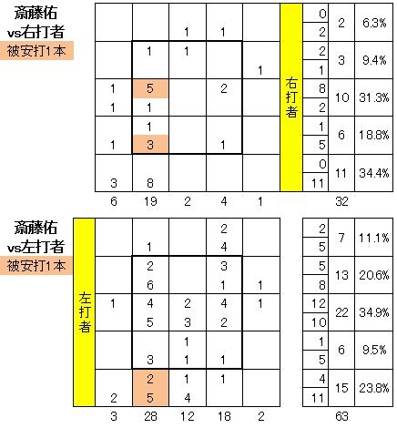 20111006DATA5.jpg