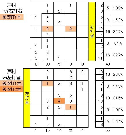 20111006DATA6.jpg
