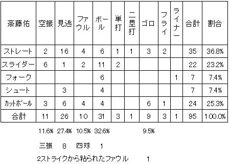 20111006DATA7.jpg