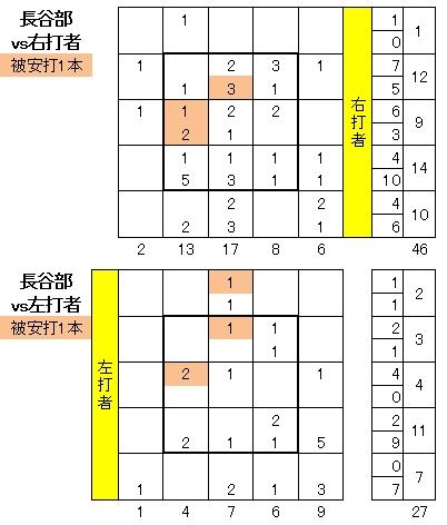 20111009DATA4.jpg