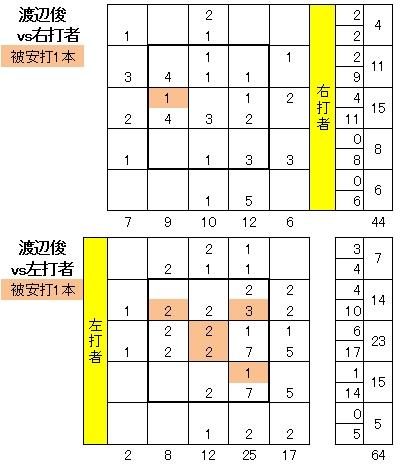 20111009DATA5.jpg
