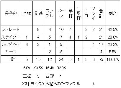 20111009DATA6.jpg