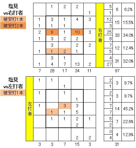 20111010DATA11.jpg