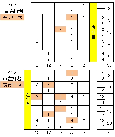 20111010DATA12.jpg