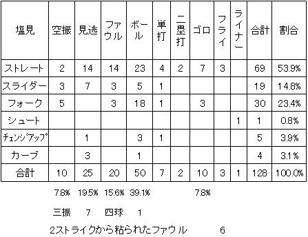20111010DATA13.jpg
