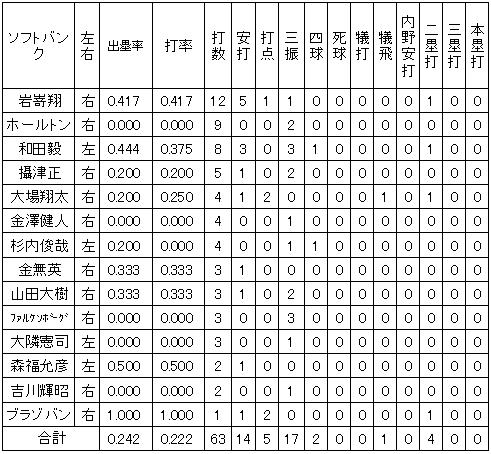 20111013DATA1.jpg